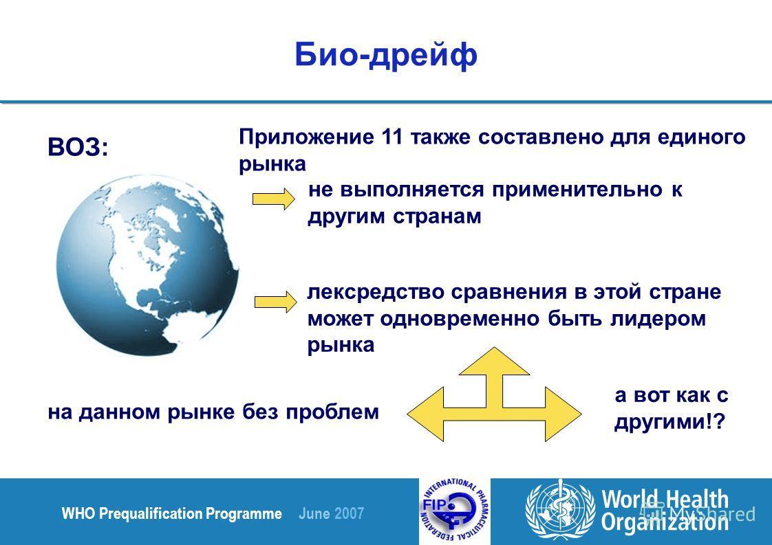 WHO Prequalification Programme June 2007 Био-дрейф ВОЗ: Приложение 11 также составлено для единого рынка не выполняется применительно к другим странам лексредство сравнения в этой стране может одновременно быть лидером рынка на данном рынке без пробл