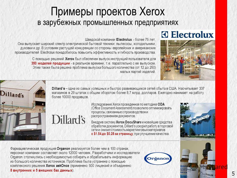 5 Dillards – одна из самых успешных и быстро развивающихся сетей сбыта в США. Насчитывает 337 магазинов в 29 штатах с общим оборотом более 8,7 млрд. долларов. Ежегодно нанимает на работу более 10000 продавцов. Шведской компании Electrolux - более 75