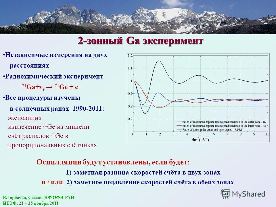 2-зонный Ga эксперимент Независимые измерения на двух расстояниях Радиохимический эксперимент 71 Ga+ν e 71 Ge + e – Все процедуры изучены в солнечных ранах 1990-2011: экспозиция извлечение 71 Ge из мишени счёт распадов 71 Ge в пропорциональных счётчи