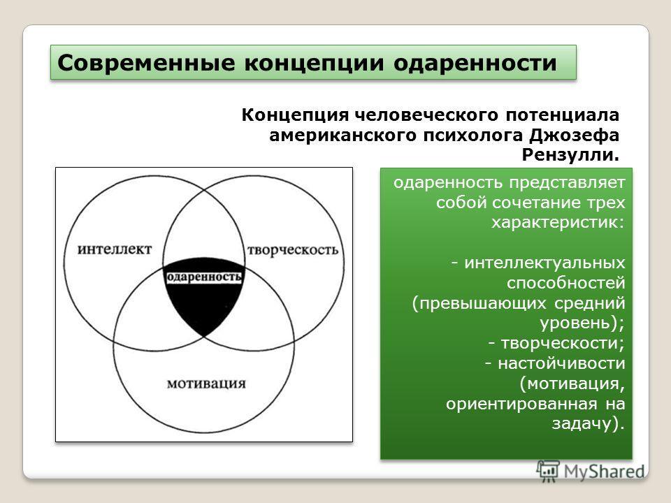 Современные концепции одаренности Концепция человеческого потенциала американского психолога Джозефа Рензулли. одаренность представляет собой сочетание трех характеристик: - интеллектуальных способностей (превышающих средний уровень); - творческости;