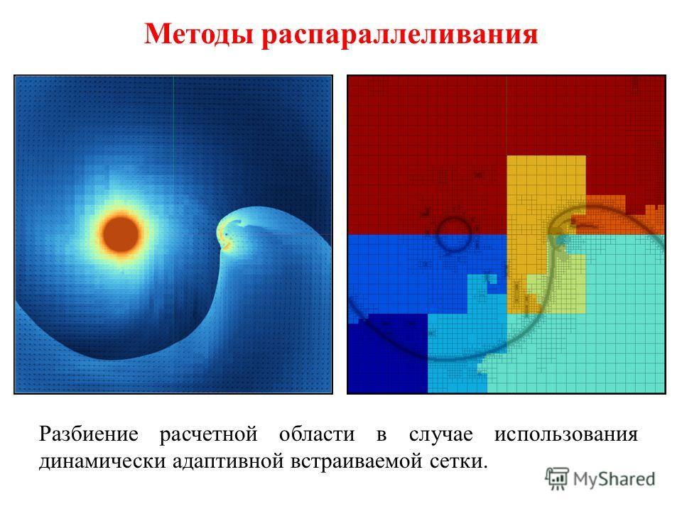 Разбиение расчетной области в случае неравномерной сетки.