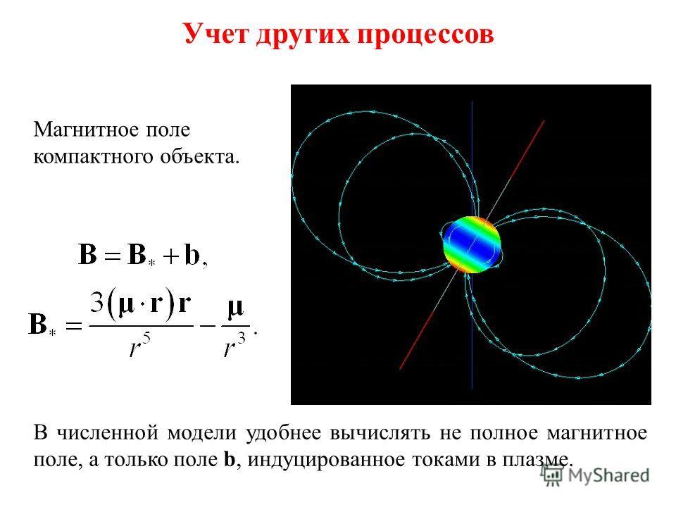 Уравнения магнитной газодинамики Уравнение индукции.