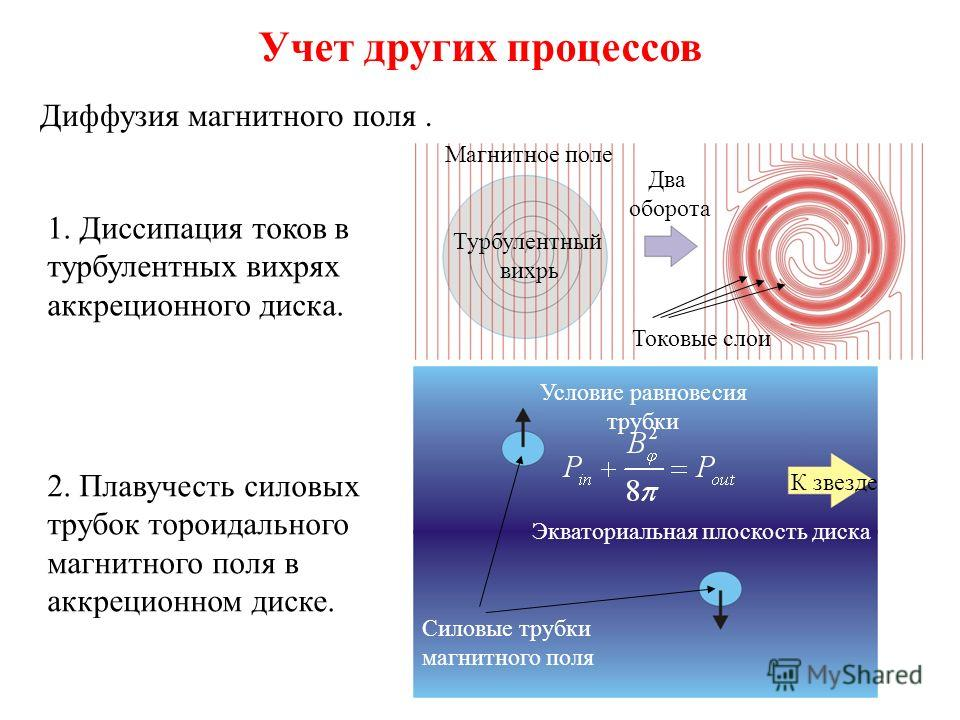 Учет других процессов Магнитное поле компактного объекта. В численной модели удобнее вычислять не полное магнитное поле, а только поле b, индуцированное токами в плазме.