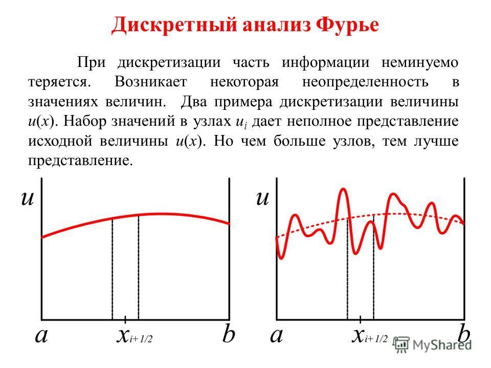 Дискретизация Пример дискретизации одномерной расчетной области.