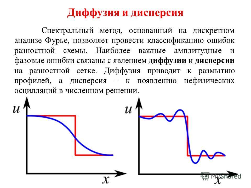 Анализ устойчивости Определение устойчивости формулируется таким образом, чтобы при наличии согласованности получить необходимое и достаточное условие для сходимости. Однако в отличие от согласованности и сходимости, понятие устойчивости не используе
