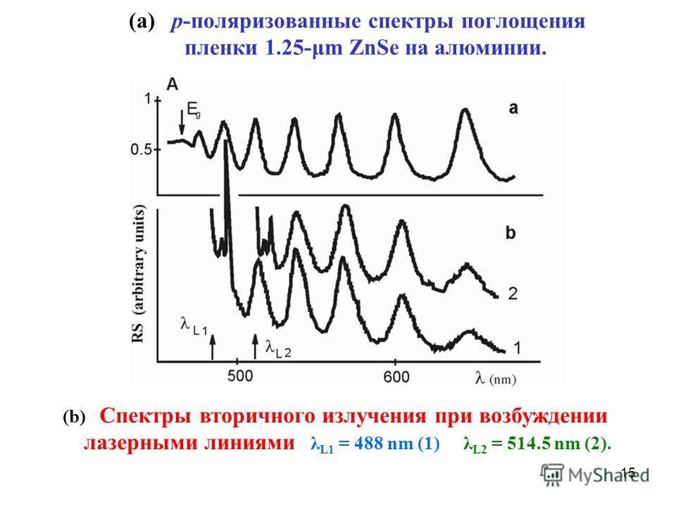 15 (a) p-поляризованные спектры поглощения пленки 1.25-μm ZnSe на алюминии. (b) Спектры вторичного излучения при возбуждении лазерными линиями λ L1 = 488 nm (1) λ L2 = 514.5 nm (2).