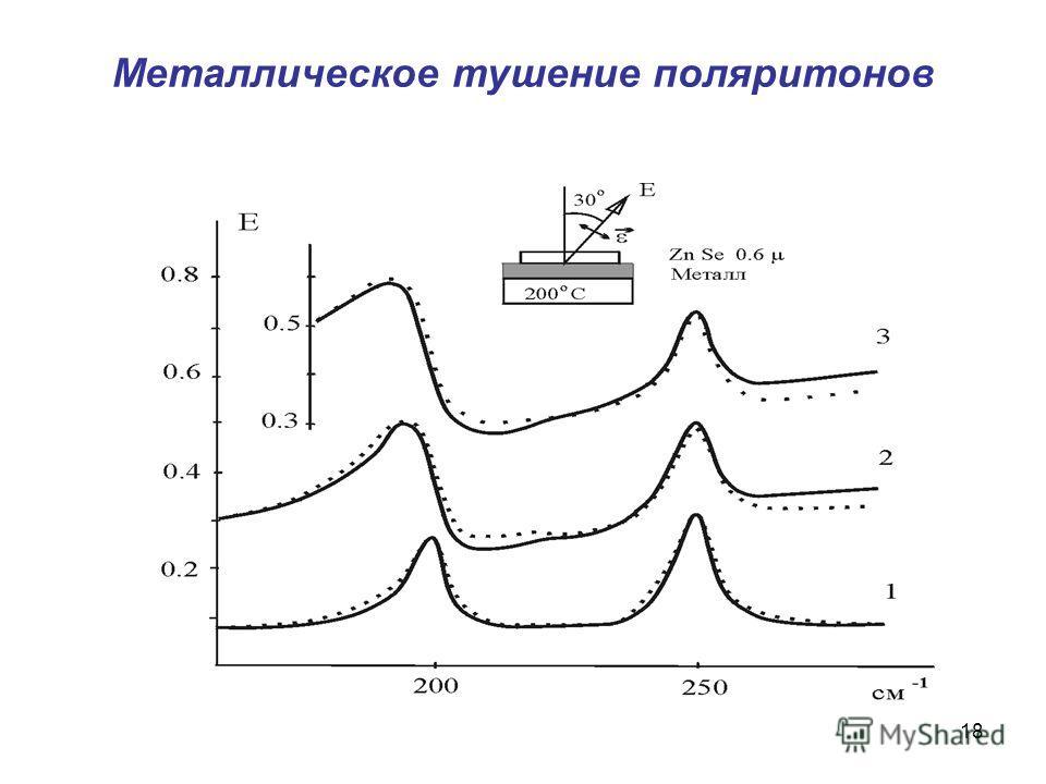 18 Металлическое тушение поляритонов