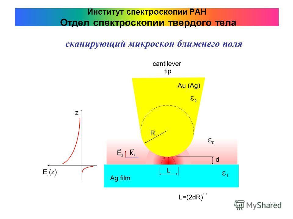 41 Институт спектроскопии РАН Отдел спектроскопии твердого тела сканирующий микроскоп ближнего поля