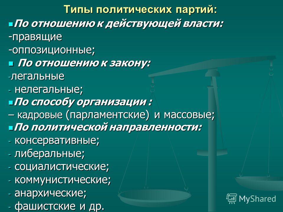 Типы политических партий: По отношению к действующей власти: По отношению к действующей власти:-правящие-оппозиционные; По отношению к закону: По отношению к закону: - легальные - нелегальные; По способу организации : По способу организации : – кадро