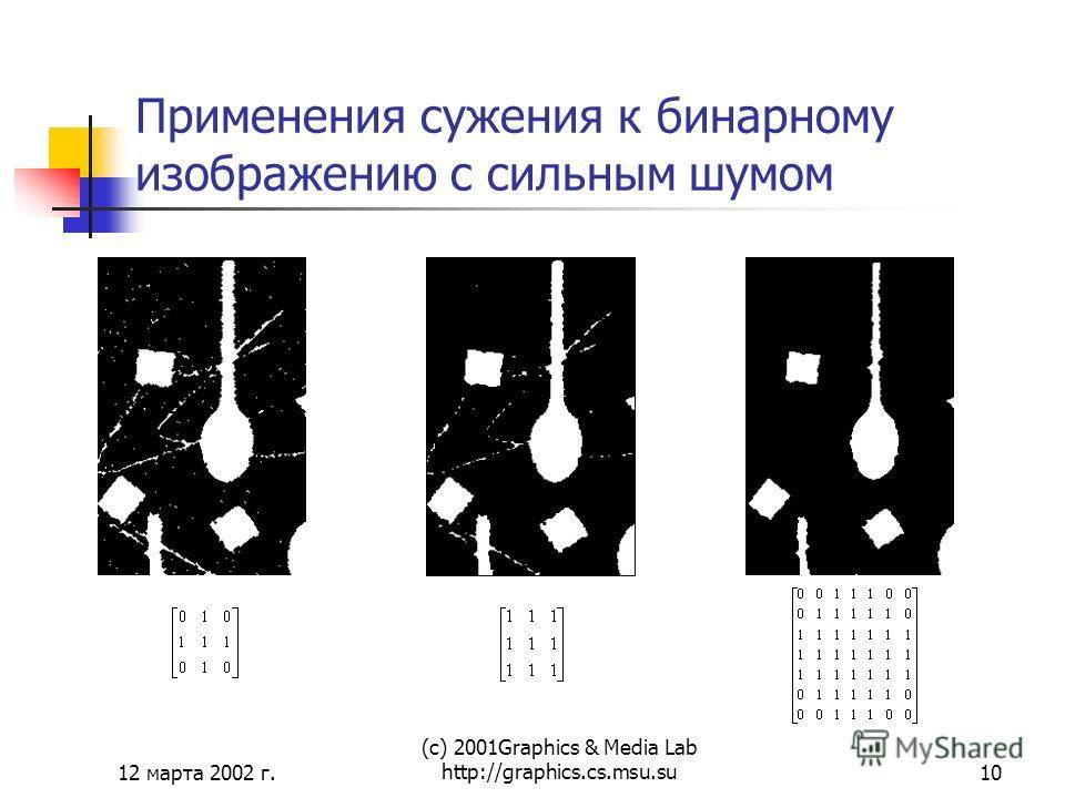 12 марта 2002 г. (с) 2001Graphics & Media Lab http://graphics.cs.msu.su10 Применения сужения к бинарному изображению с сильным шумом