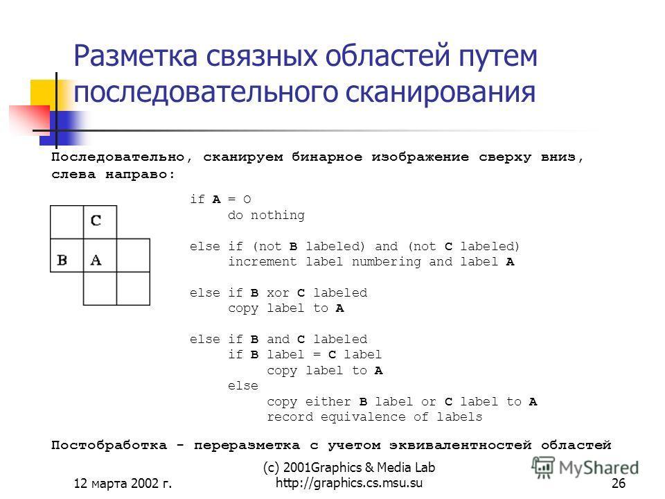 12 марта 2002 г. (с) 2001Graphics & Media Lab http://graphics.cs.msu.su26 Разметка связных областей путем последовательного сканирования Последовательно, сканируем бинарное изображение сверху вниз, слева направо: if A = O do nothing else if (not B la