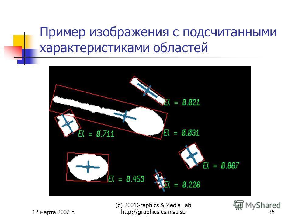 12 марта 2002 г. (с) 2001Graphics & Media Lab http://graphics.cs.msu.su35 Пример изображения с подсчитанными характеристиками областей