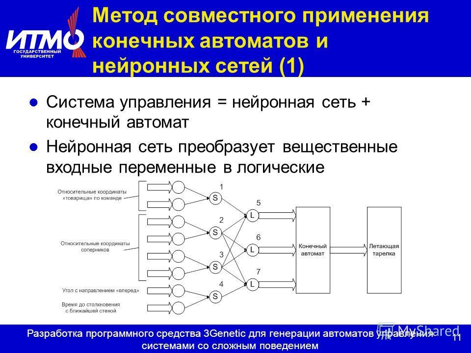 11 Разработка программного средства 3Genetic для генерации автоматов управления системами со сложным поведением Метод совместного применения конечных автоматов и нейронных сетей (1) Система управления = нейронная сеть + конечный автомат Нейронная сет
