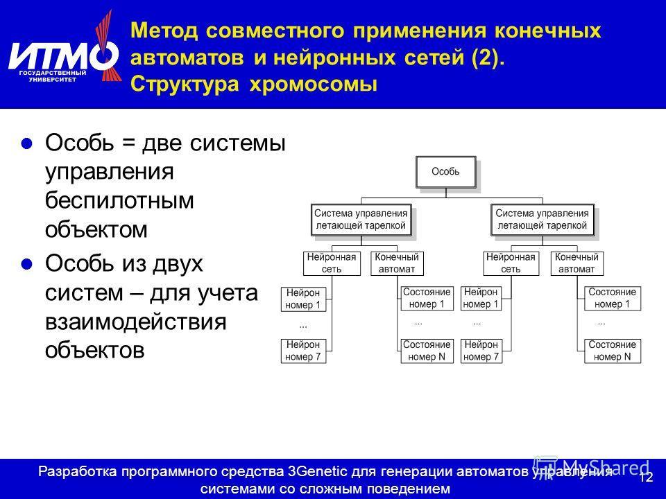 12 Разработка программного средства 3Genetic для генерации автоматов управления системами со сложным поведением Метод совместного применения конечных автоматов и нейронных сетей (2). Структура хромосомы Особь = две системы управления беспилотным объе