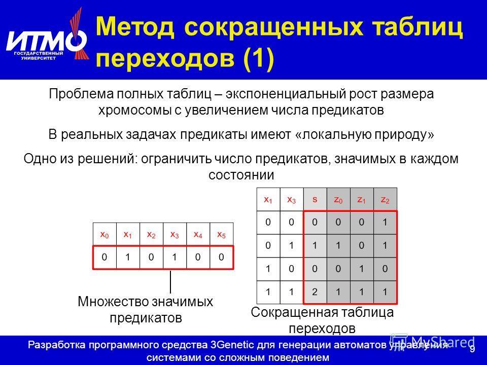 9 Разработка программного средства 3Genetic для генерации автоматов управления системами со сложным поведением Проблема полных таблиц – экспоненциальный рост размера хромосомы с увеличением числа предикатов В реальных задачах предикаты имеют «локальн