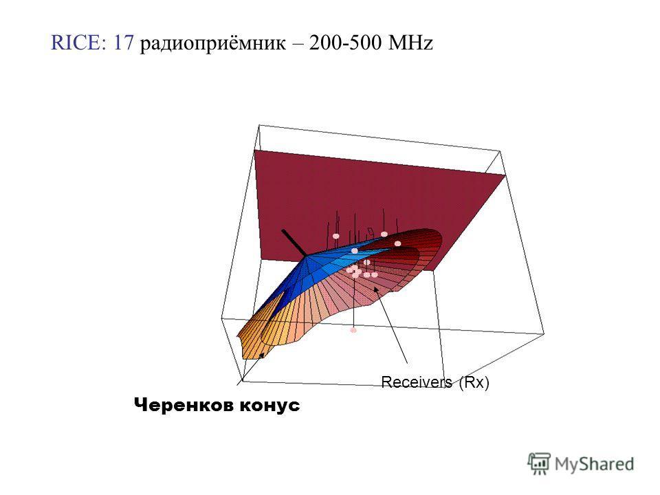 RICE: 17 радиоприёмник – 200-500 MHz Receivers (Rx) Черенков конус