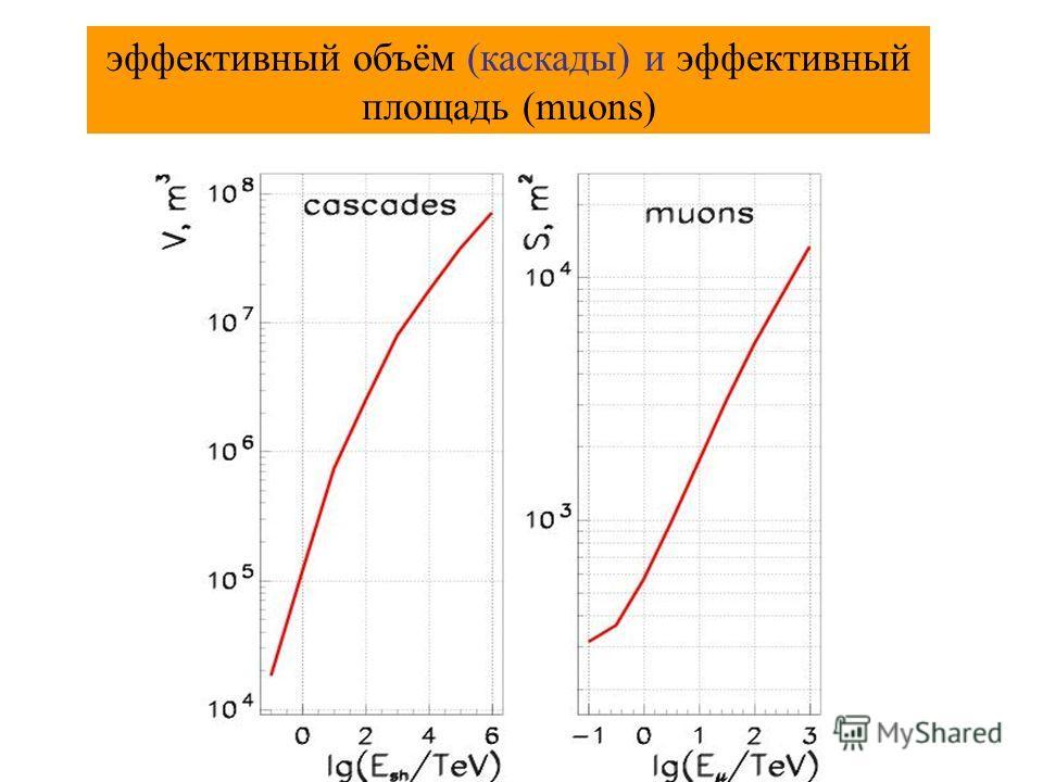 эффективный объём (каскады) и эффективный площадь (muons)