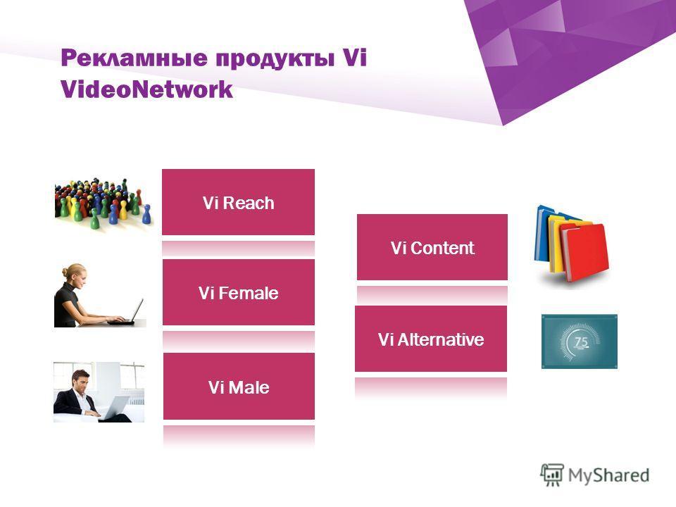 ` Рекламные продукты Vi VideoNetwork