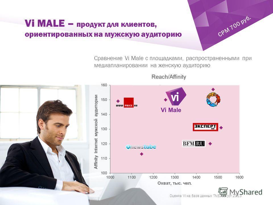 ` Сравнение Vi Male с площадками, распространенными при медиапланировании на женскую аудиторию Vi MALE – продукт для клиентов, ориентированных на мужскую аудиторию CPM 700 руб. Оценка Vi на базе данных TNS, август 2013