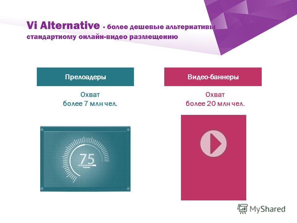 ` Vi Alternative - более дешевые альтернативы стандартному онлайн-видео размещению Охват более 20 млн чел. Охват более 7 млн чел. ПрелоадерыВидео-баннеры