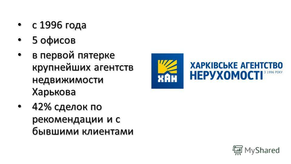с 1996 года с 1996 года 5 офисов 5 офисов в первой пятерке крупнейших агентств недвижимости Харькова в первой пятерке крупнейших агентств недвижимости Харькова 42% сделок по рекомендации и с бывшими клиентами 42% сделок по рекомендации и с бывшими кл