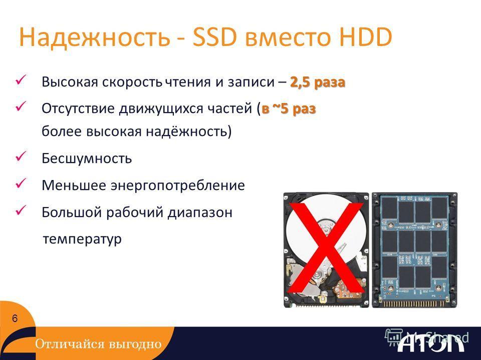 Надежность - SSD вместо HDD 6 2,5 раза Высокая скорость чтения и записи – 2,5 раза в ~5 раз Отсутствие движущихся частей (в ~5 раз более высокая надёжность) Бесшумность Меньшее энергопотребление Большой рабочий диапазон температур