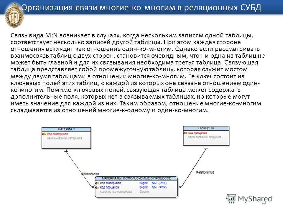 Организация связи многие-ко-многим в реляционных СУБД 13 Связь вида М:N возникает в случаях, когда нескольким записям одной таблицы, соответствует несколько записей другой таблицы. При этом каждая сторона отношения выглядит как отношение один-ко-мног