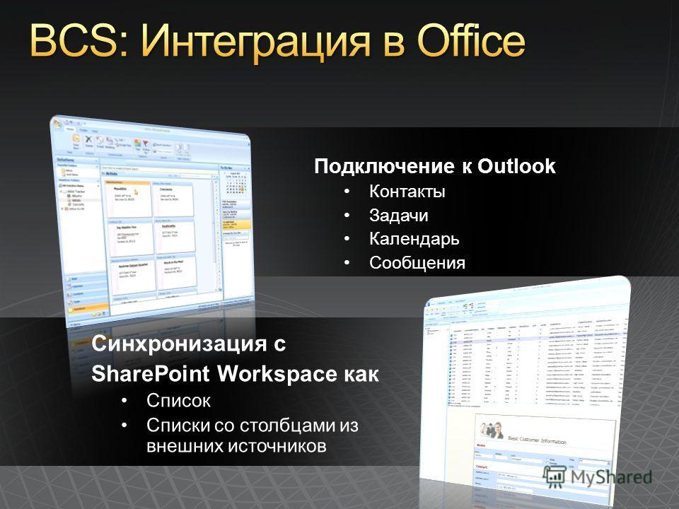 Подключение к Outlook Контакты Задачи Календарь Сообщения