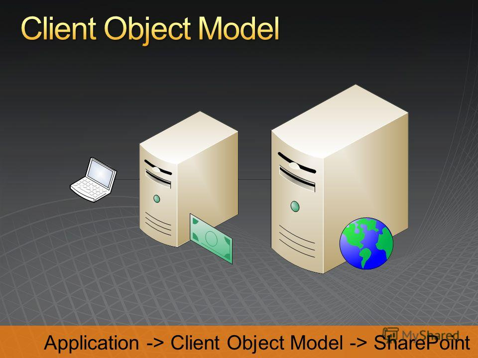 Application -> Client Object Model -> SharePoint