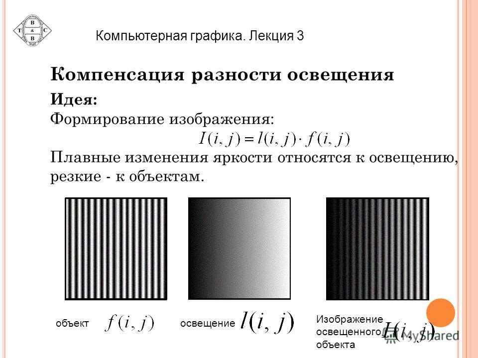 Компьютерная графика. Лекция 3 Компенсация разности освещения Идея: Формирование изображения: Плавные изменения яркости относятся к освещению, резкие - к объектам. объектосвещение Изображение освещенного объекта