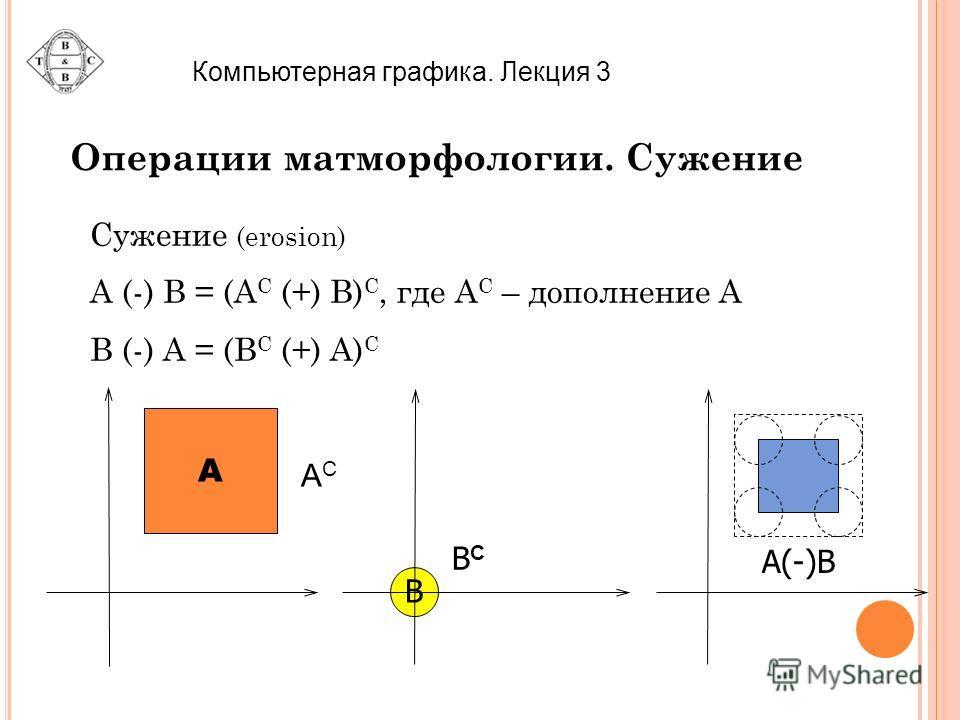 Операции матморфологии. Сужение Сужение (erosion) A (-) B = (A C (+) B) С, где A C – дополнение A B (-) A = (B C (+) A) С A(-)B A ACAC B BСBС Компьютерная графика. Лекция 3