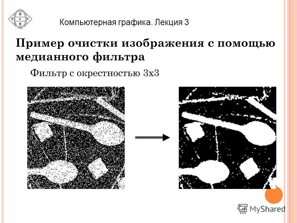 Пример очистки изображения с помощью медианного фильтра Фильтр с окрестностью 3x3 Компьютерная графика. Лекция 3