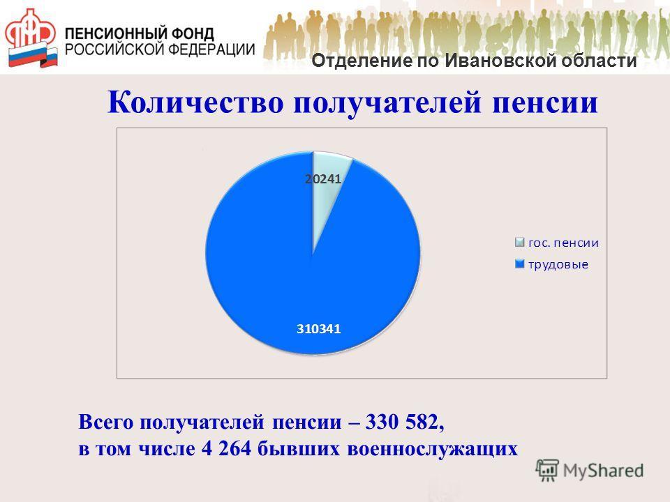 Всего получателей пенсии – 330 582, в том числе 4 264 бывших военнослужащих Количество получателей пенсии Отделение по Ивановской области