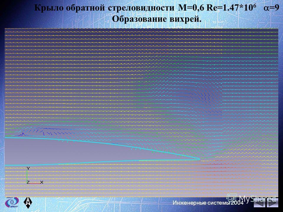 Инженерные системы 2004 Крыло обратной стреловидности М=0,6 Re=1.47*10 6 =9 Образование вихрей.