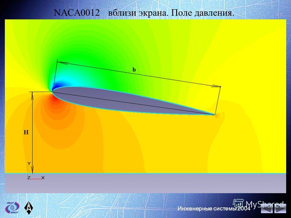 Инженерные системы 2004 NACA0012 вблизи экрана. Поле давления.