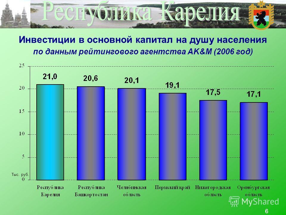 6 Инвестиции в основной капитал на душу населения по данным рейтингового агентства AK&M (2006 год) Тыс. руб.