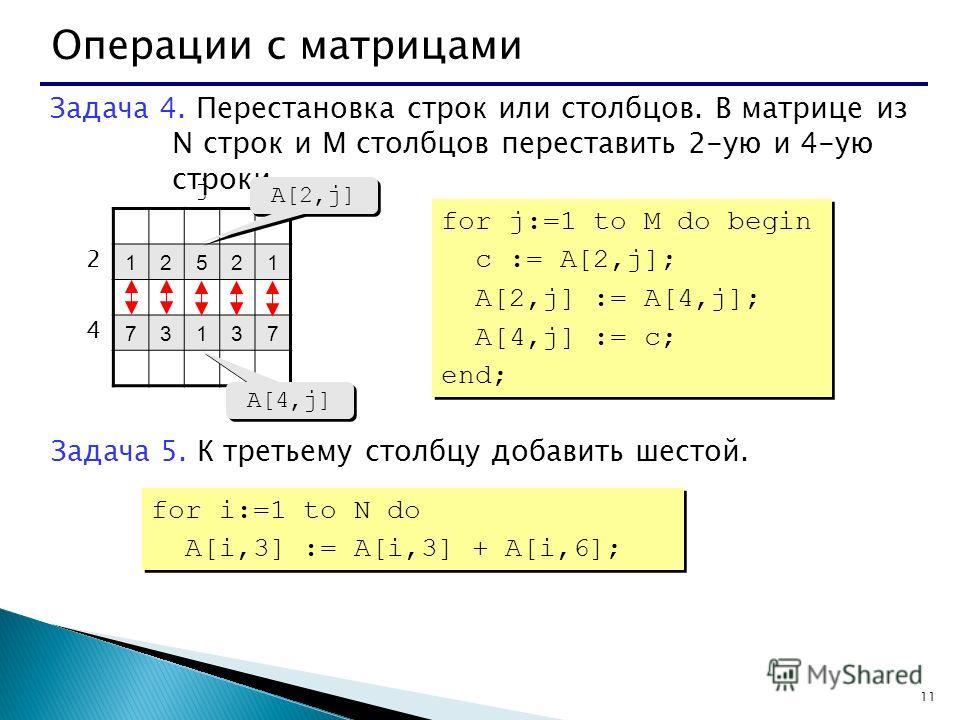 11 Операции с матрицами Задача 4. Перестановка строк или столбцов. В матрице из N строк и M столбцов переставить 2-ую и 4-ую строки. 12521 73137 2 4 j A[2,j] A[4,j] for j:=1 to M do begin c := A[2,j]; A[2,j] := A[4,j]; A[4,j] := c; end; for j:=1 to M