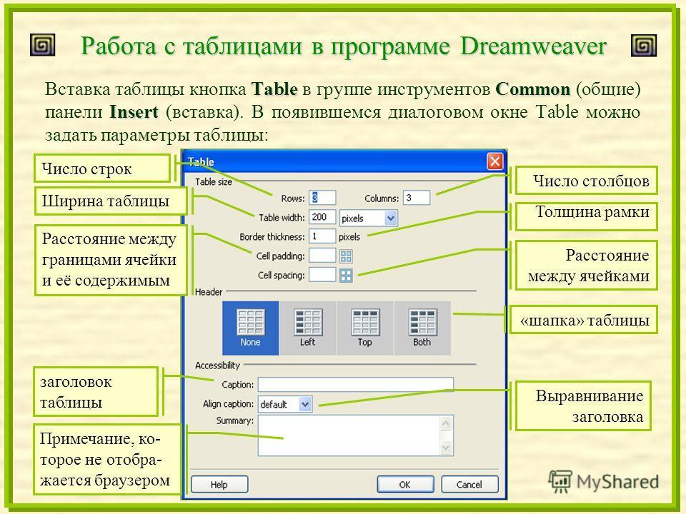 Работа с таблицами в программе Dreamweaver TableCommon Insert Вставка таблицы кнопка Table в группе инструментов Common (общие) панели Insert (вставка). В появившемся диалоговом окне Table можно задать параметры таблицы: Число столбцов Толщина рамки