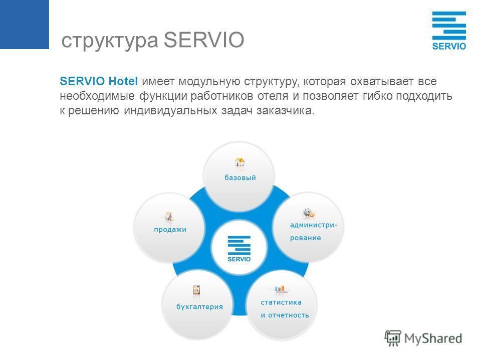 SERVIO Hotel имеет модульную структуру, которая охватывает все необходимые функции работников отеля и позволяет гибко подходить к решению индивидуальных задач заказчика. структура SERVIO