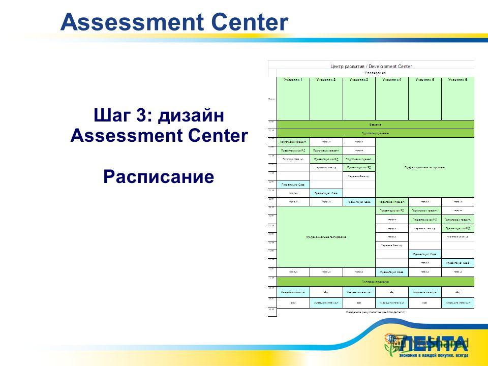 Шаг 3: дизайн Assessment Center Расписание Assessment Center