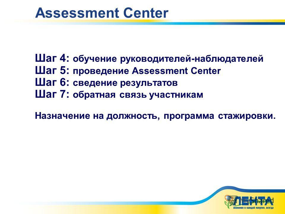 Шаг 4: обучение руководителей-наблюдателей Шаг 5: проведение Assessment Center Шаг 6: сведение результатов Шаг 7: обратная связь участникам Назначение на должность, программа стажировки. Assessment Center