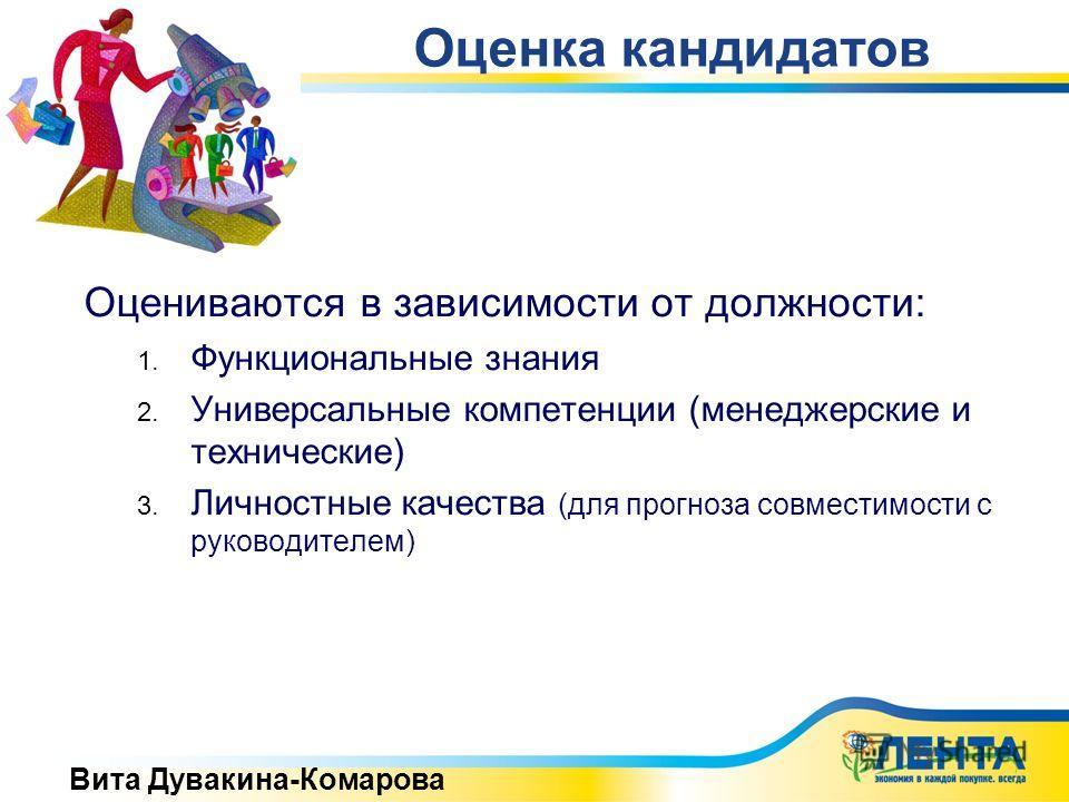 Оценка кандидатов Оцениваются в зависимости от должности: 1. Функциональные знания 2. Универсальные компетенции (менеджерские и технические) 3. Личностные качества (для прогноза совместимости с руководителем) Вита Дувакина-Комарова