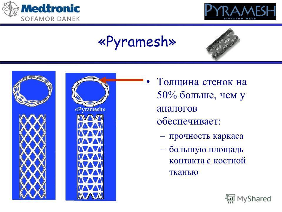 «Pyramesh» Толщина стенок на 50% больше, чем у аналогов обеспечивает: –прочность каркаса –большую площадь контакта с костной тканью