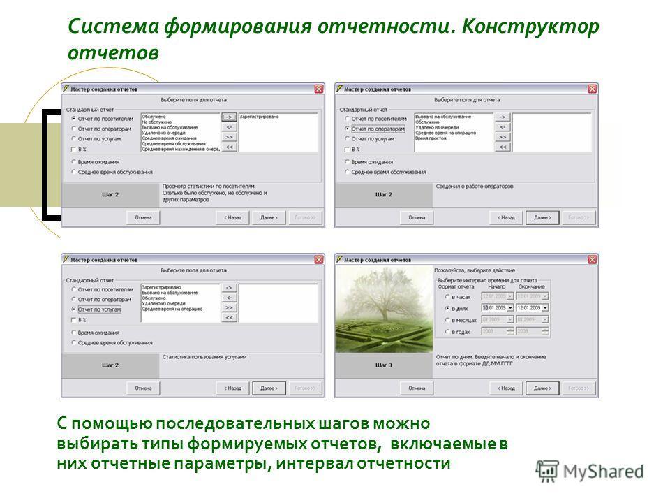 С помощью последовательных шагов можно выбирать типы формируемых отчетов, включаемые в них отчетные параметры, интервал отчетности Система формирования отчетности. Конструктор отчетов