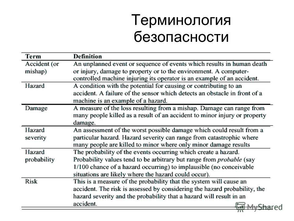 Терминология безопасности