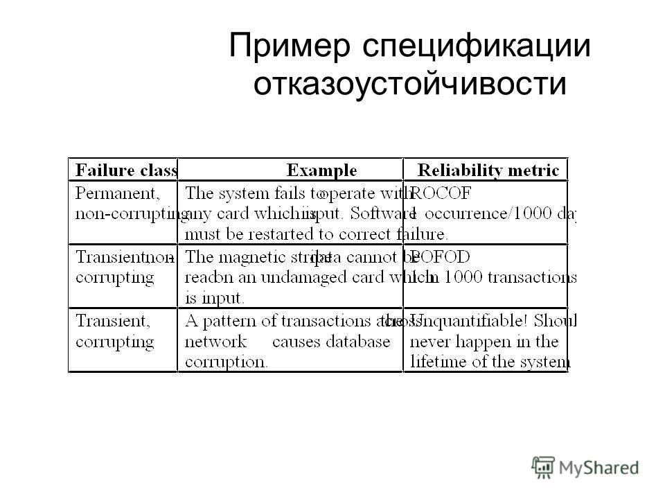 Пример спецификации отказоустойчивости