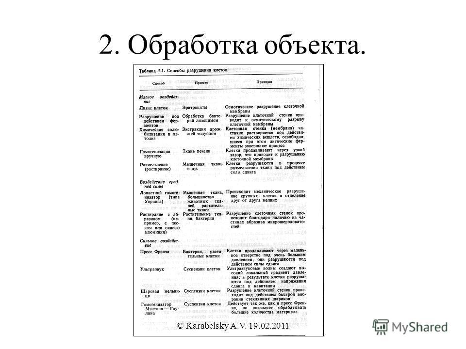 2. Обработка объекта. © Karabelsky A.V. 19.02.2011
