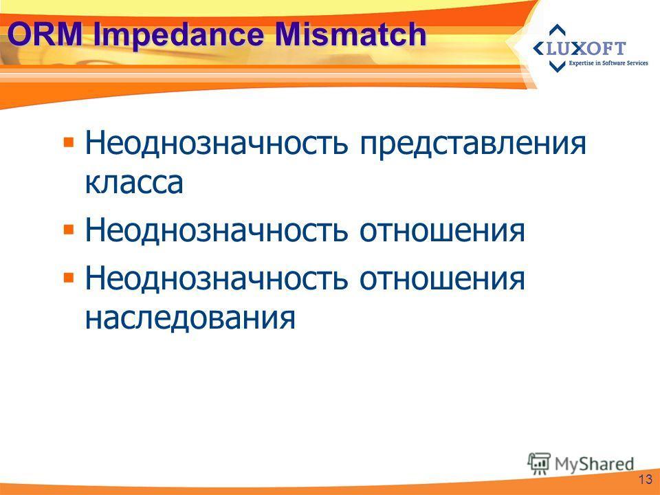 ORM Impedance Mismatch Неоднозначность представления класса Неоднозначность отношения Неоднозначность отношения наследования 13