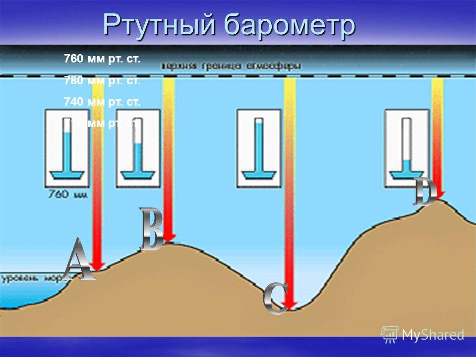 Ртутный барометр Ртутный барометр 760 мм рт. ст. 780 мм рт. ст. 740 мм рт. ст. 710 мм рт. ст.