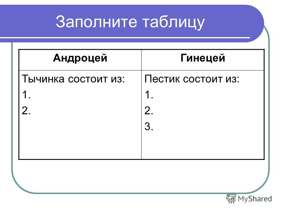 Заполните таблицу АндроцейГинецей Тычинка состоит из: 1. 2. Пестик состоит из: 1. 2. 3.